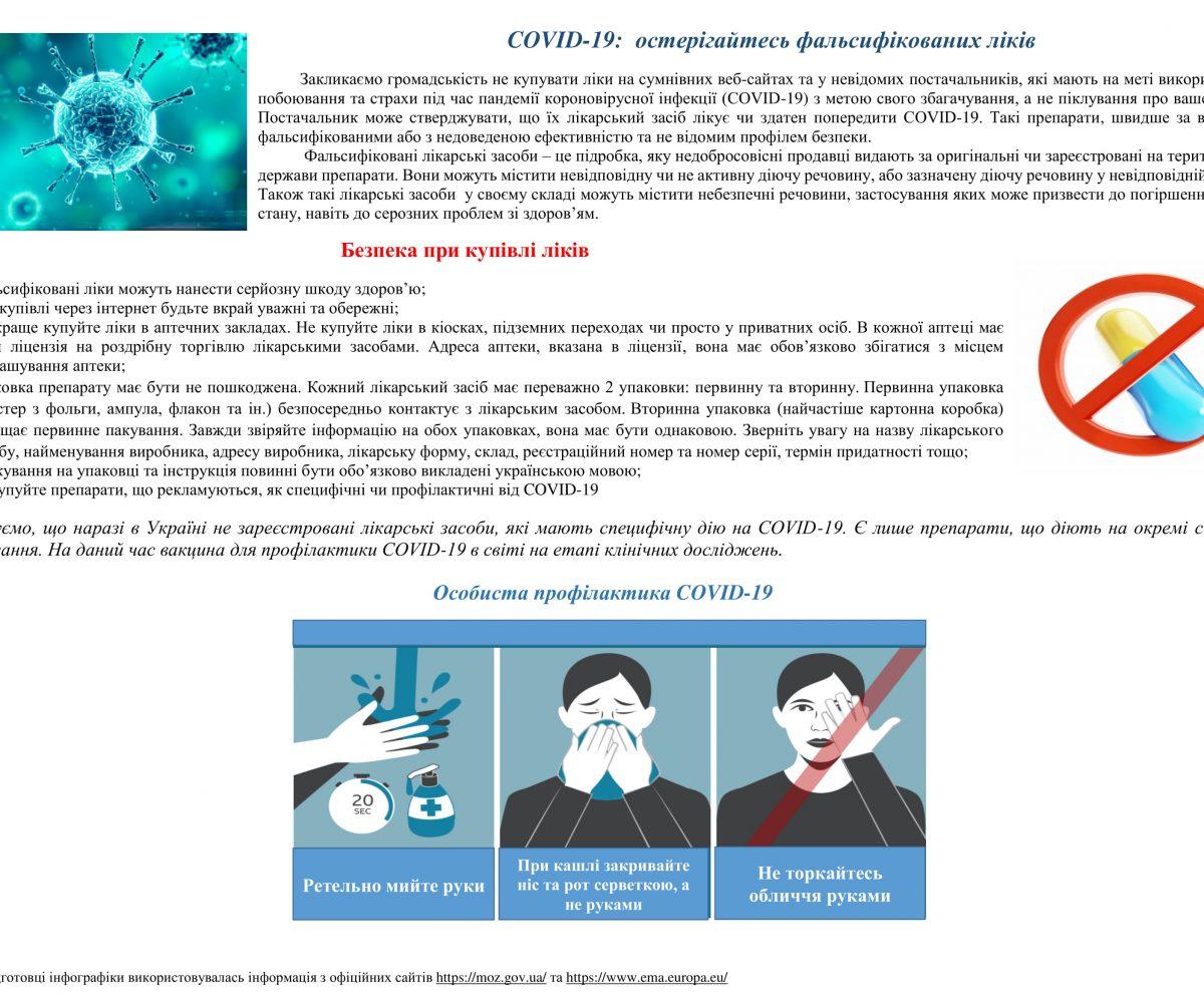 інфографіка COVID-19 25.03-1